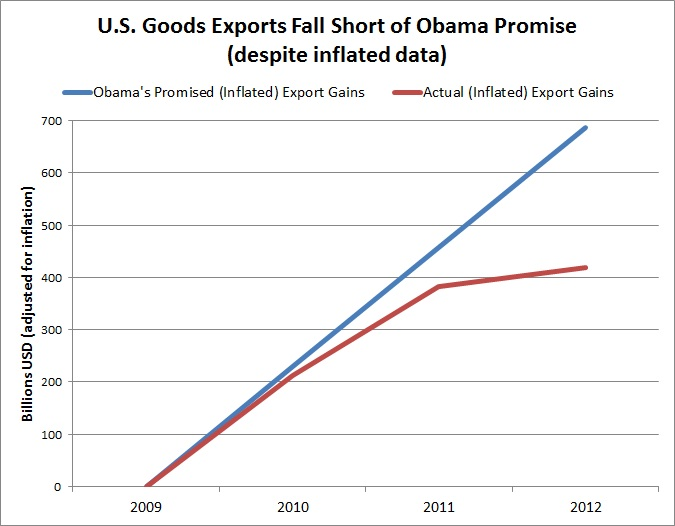 Re-exports promise
