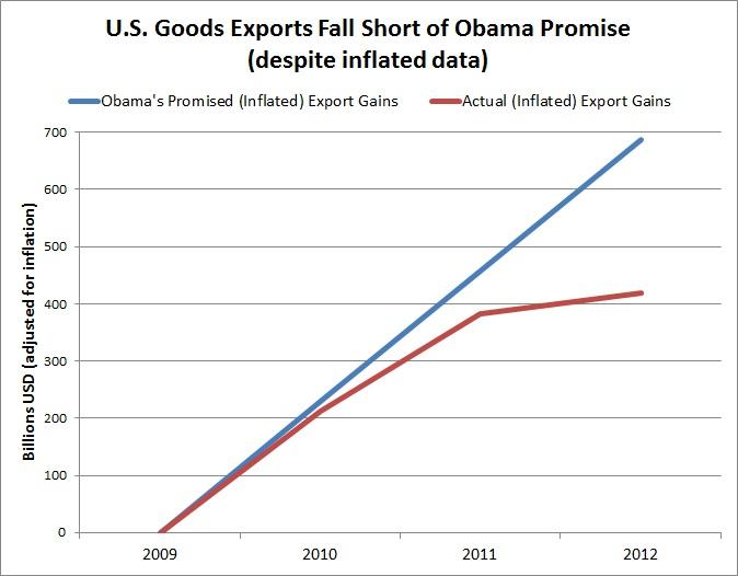 2012 Trade Data 1