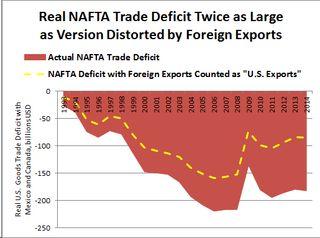2014naftare-export