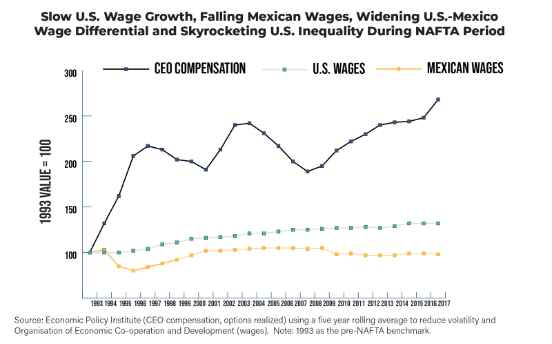 GTW_Latinos-and-NAFTA-Charts-02