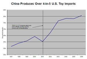 China_toy_share_2